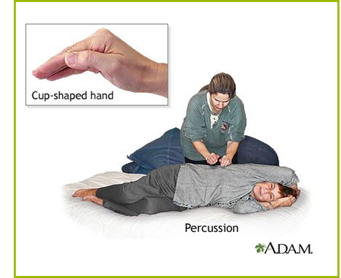 chest percussion